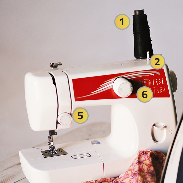 Come Usare La Macchina Da Cucire Come Funziona Manifantasia